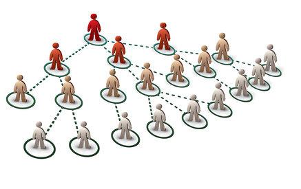 marketing wielopoziomowy kontra nielegalna piramida finansowa